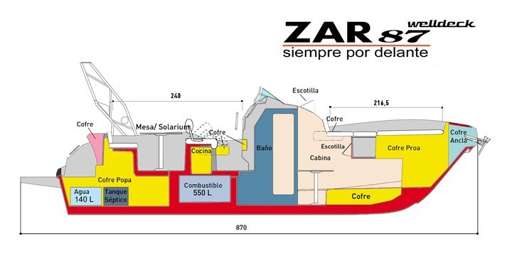 ZAR 87 Well Deck Nautinort